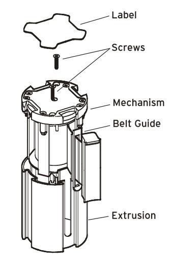 Beltrac Bandmechanisme